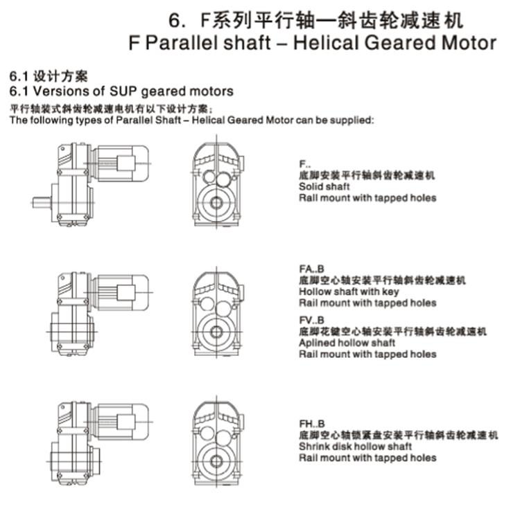 F系列齿轮减速机1.jpg